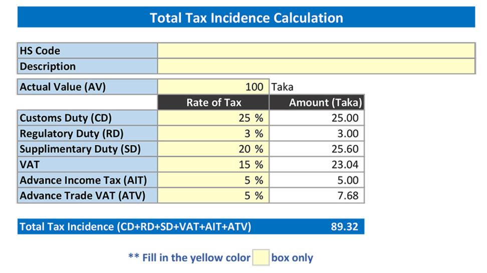 Total Tax Incidence Calculation
